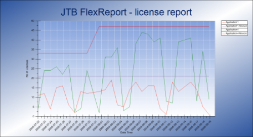 JTB FlexReport