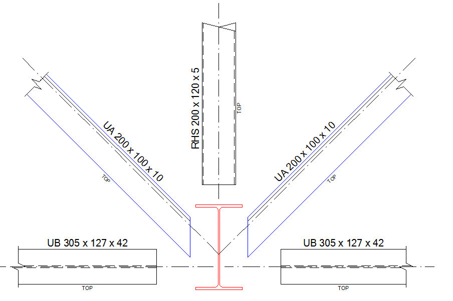 Autocad Lisp Steel Sections Types