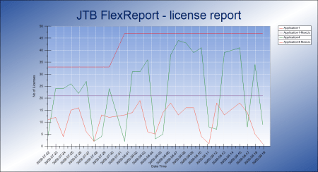 jtb flexreport jtb world